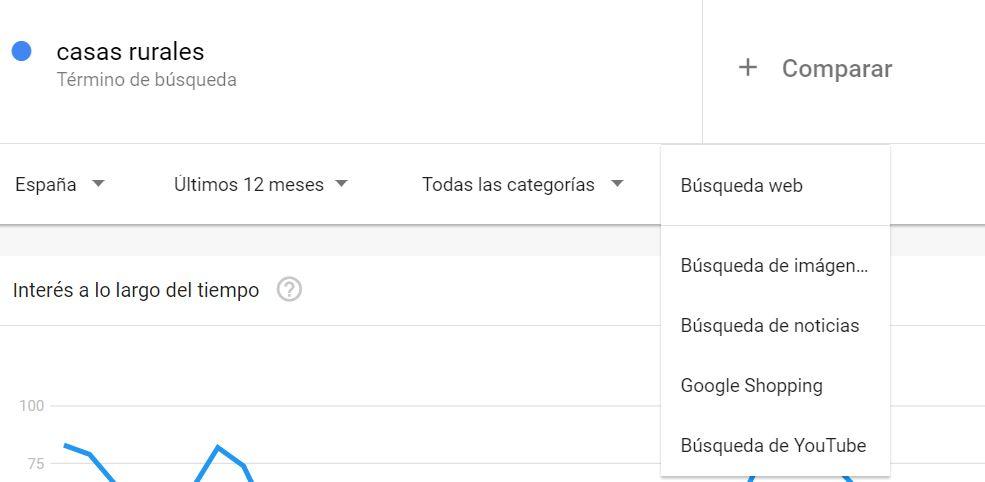google trends filtros busqueda